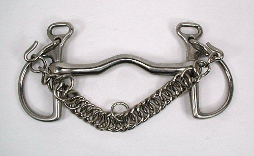 Bit chain